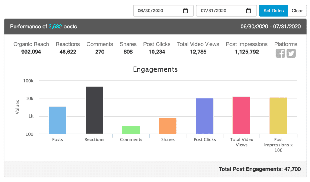 5 Data Insights Brand Manager Can Give You