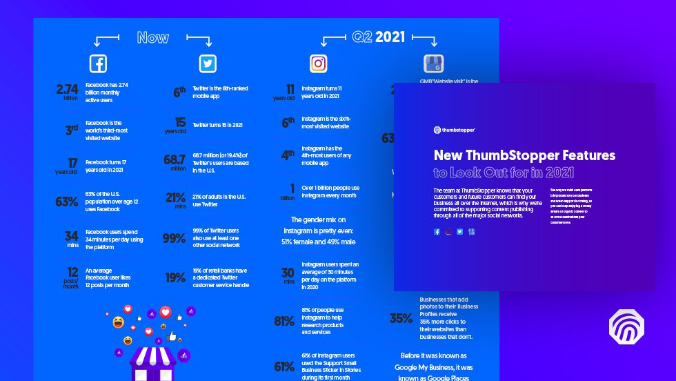 New ThumbStopper Features to Look Out for in 2021-blog
