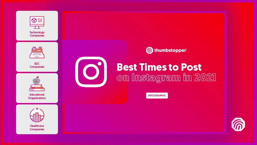 Best Times to Post on Instagram in 2021